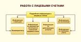 ВДГБ: Учет в управляющих компаниях ЖКХ, ТСЖ и ЖСК : скриншот #2